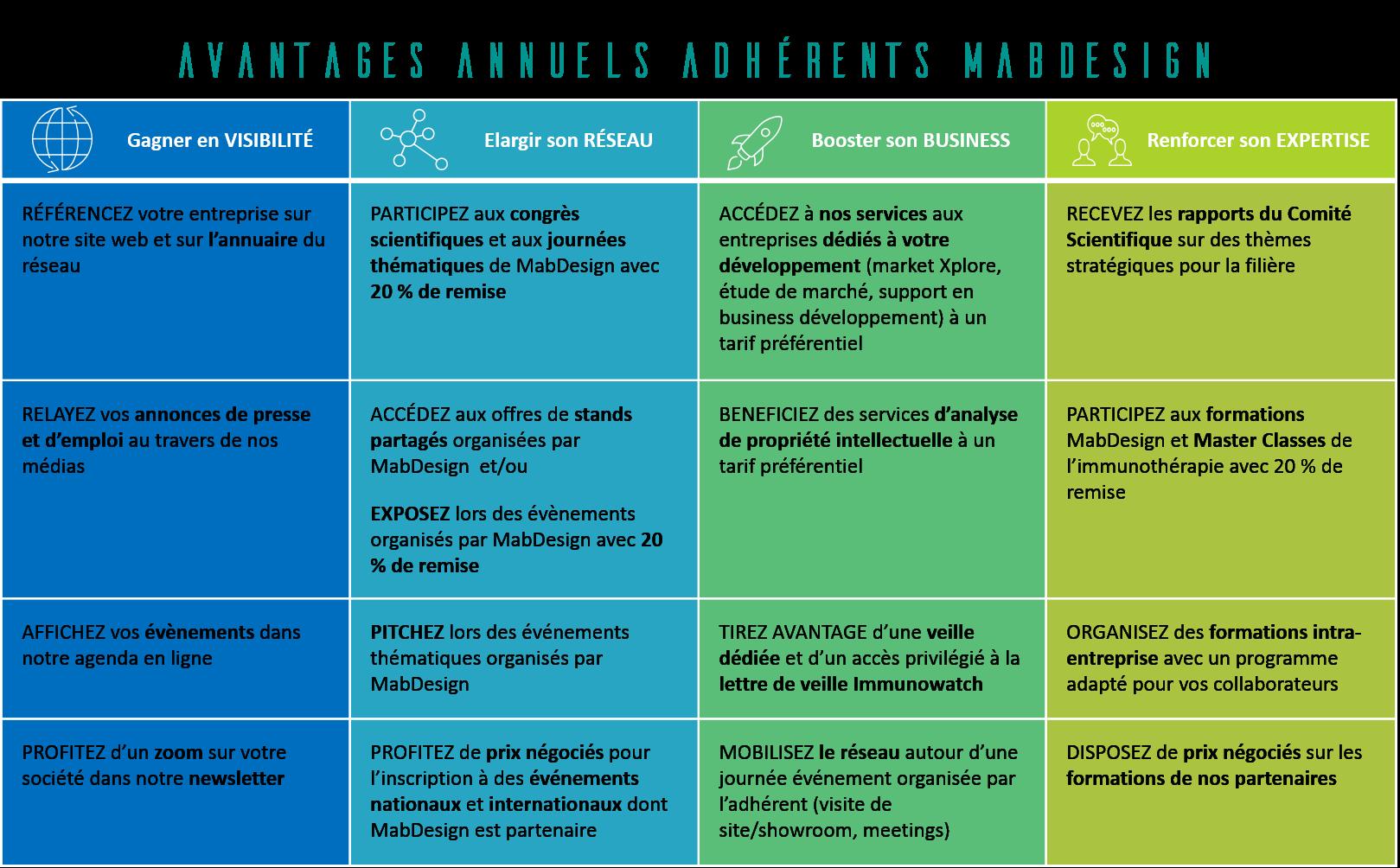 Avantages-adherents-2018